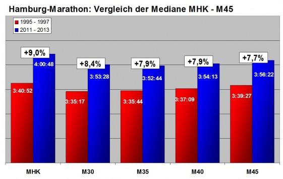 HH Marathon