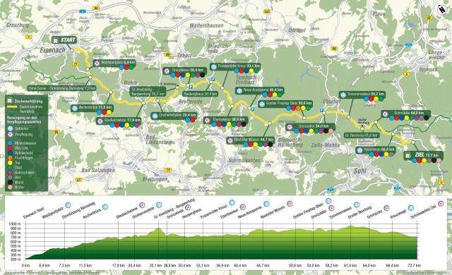 Supermarathonstrecke mit Höhenprofil